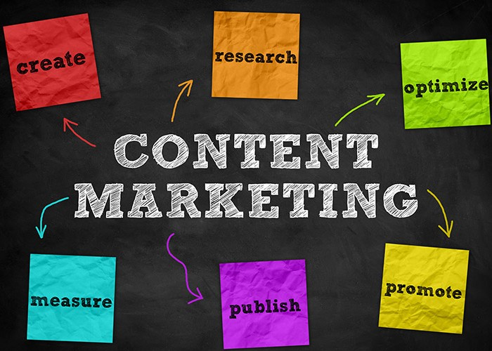 post-Content-Marketing-Services